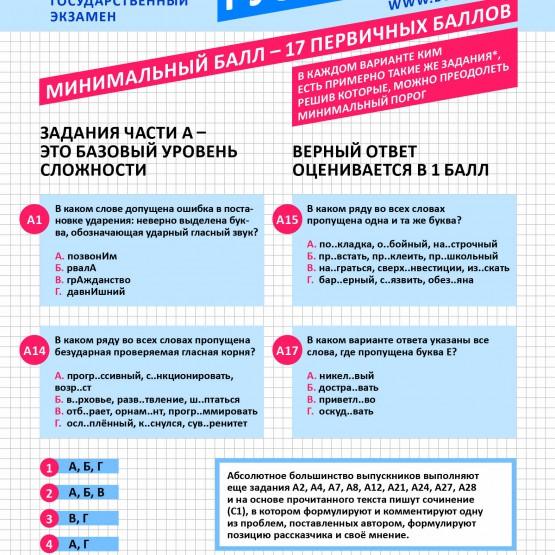 сочинение по русскому самопожертвование матери егэ